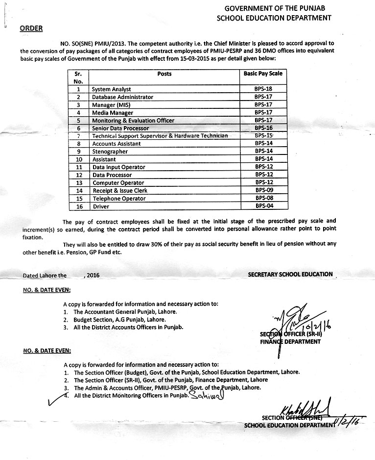NOTIFICATION REGARDING CONVERSION OF PAY PACKAGES INTO BASIC PAY