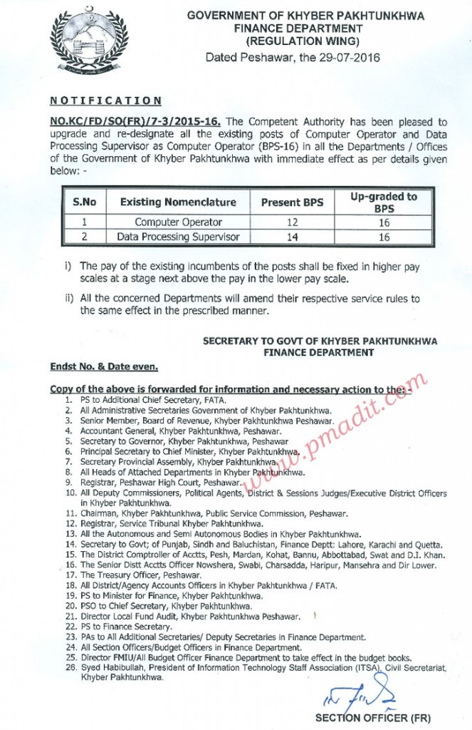 Upgradation of (IT Staff) Computer Operator and Data Processing