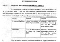 Increase in Rate of House Rent Allowance (HRA) – 2018